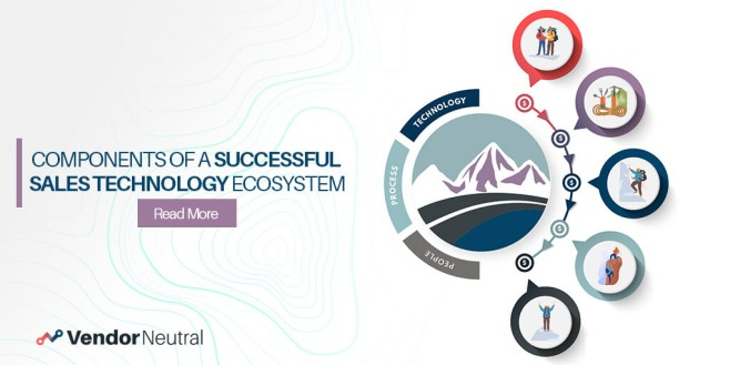 The 5 Es of A Sales Technology Ecosystem